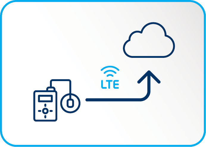 Figure 2 – Straightforward Device Connectivity to the Cloud